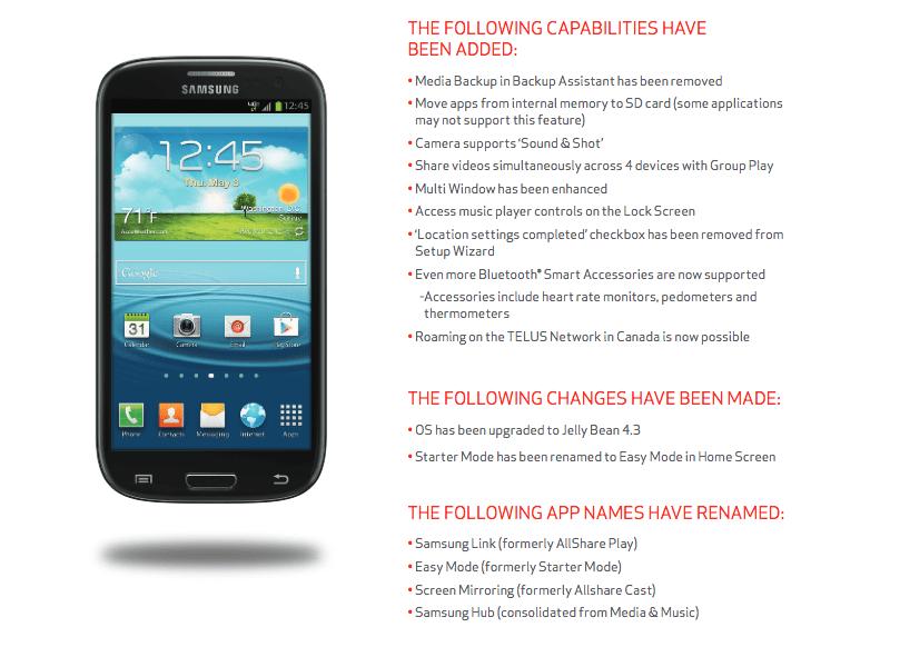 Verizon Galaxy S3 Android 4.3 Update uppdaterar äntligen
