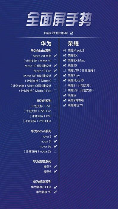 Huawei gester i helskärmsläge 9