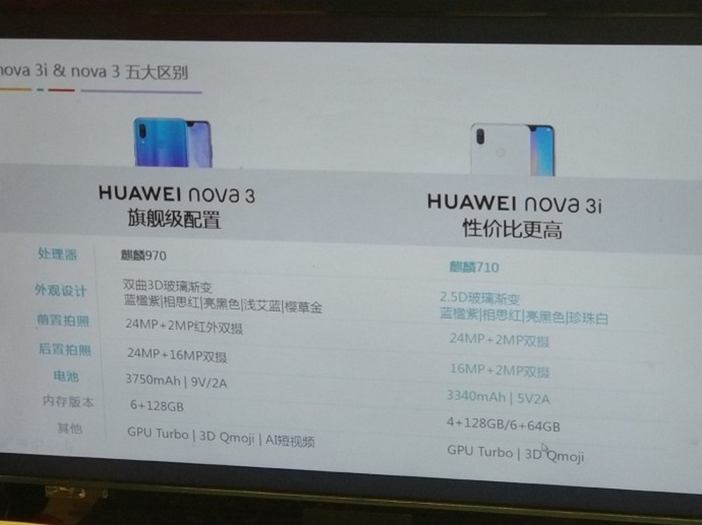 huawei-nova-3i-läcka-snapdragon-710-01
