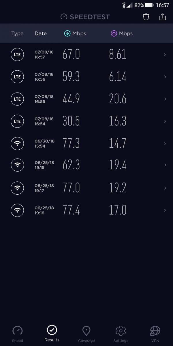 Granskning av Xiaomi Black Shark-hastighetstest