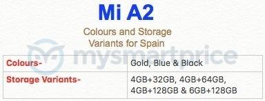 Xiaomi Mi A2 Android One minne och färgläckage
