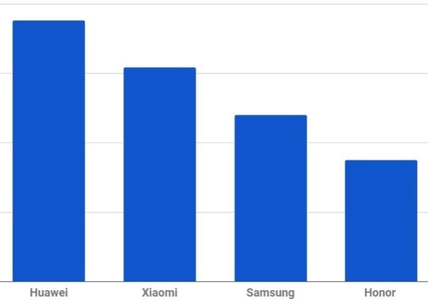 xiaomi-italien-försäljning-2018-amazon