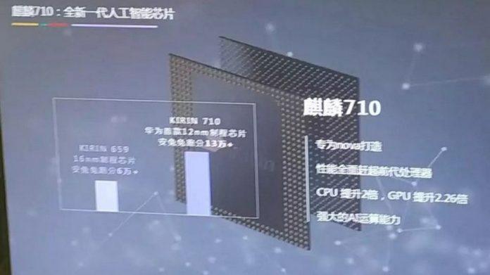 huawei-nova-3i-läcka-kirin-710-02
