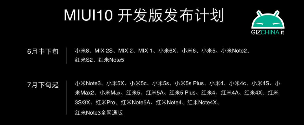 MIUI 10-enheter som stöds