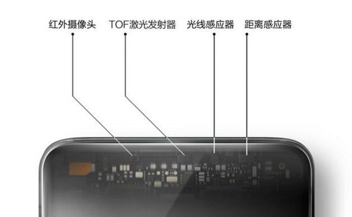 Vivos TOF 3D kommer att vara mycket mer exakt än iPhones Face ID ...