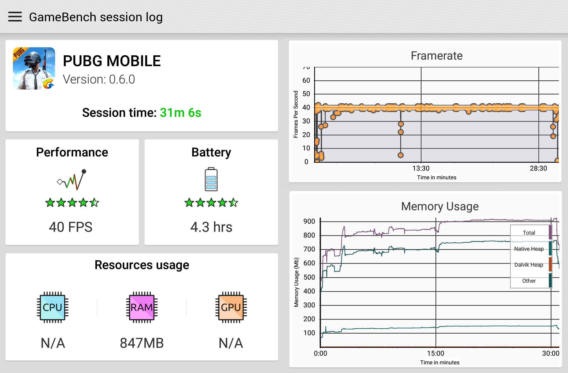 Xiaomi Black Shark gamebench pubg recension
