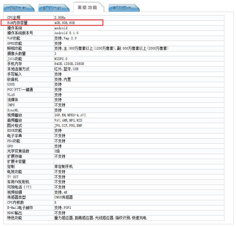 xiaomi-mi-8-tenaa-skär-minnet