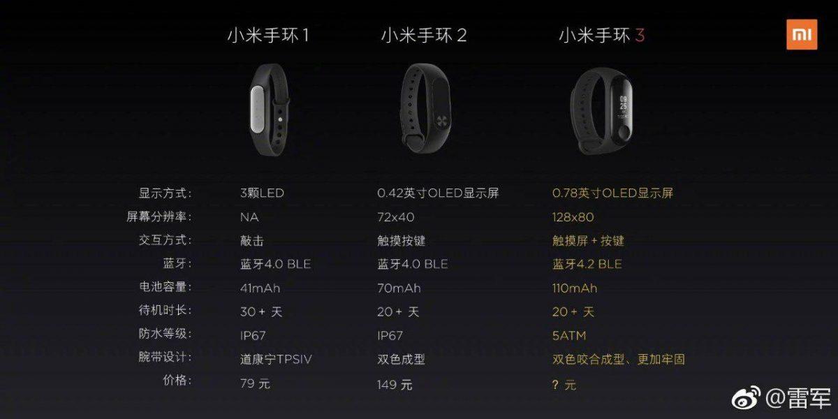 xiaomi-mi-band-3-mi-band-2-mi-band-1-bild-jämförelse