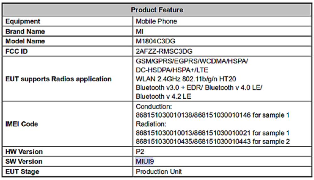 XIaomi-M1804C3DG-certifiering-FCC